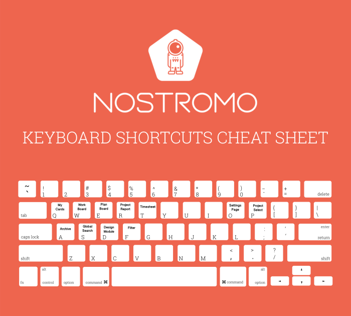 Nostromo keyboard shortcuts cheat sheet